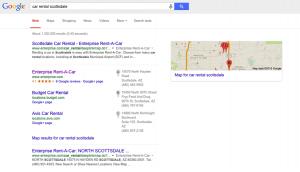Google PPC On Page